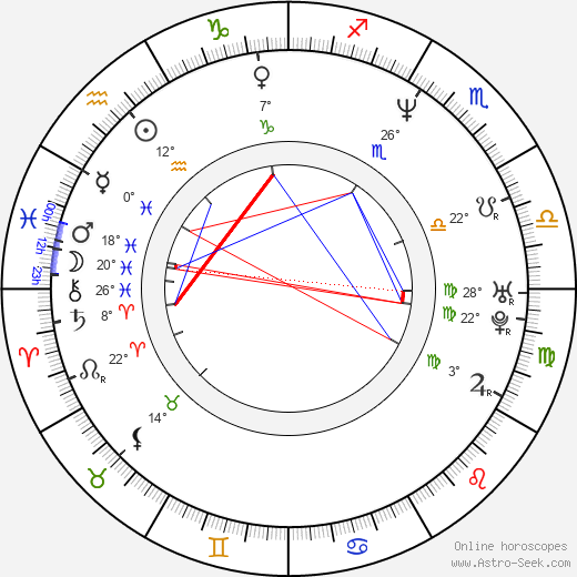 Pauly Shore birth chart, biography, wikipedia 2019, 2020