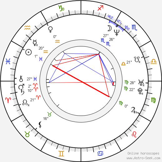 Ric Roman Waugh birth chart, biography, wikipedia 2019, 2020