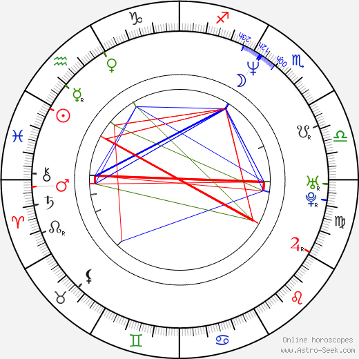Ric Roman Waugh astro natal birth chart, Ric Roman Waugh horoscope, astrology