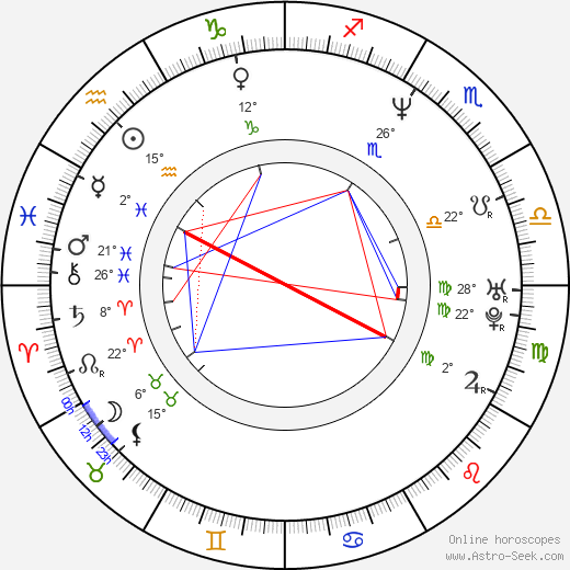 Roberto Alomar birth chart, biography, wikipedia 2019, 2020
