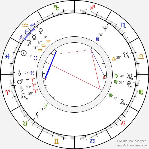 Ross Partridge birth chart, biography, wikipedia 2019, 2020