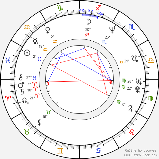 S. Mcc Arthy birth chart, biography, wikipedia 2019, 2020