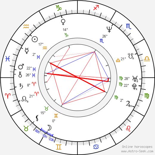 Sully Erna birth chart, biography, wikipedia 2019, 2020