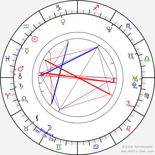 Sully Erna birth chart, Sully Erna astro natal horoscope, astrology