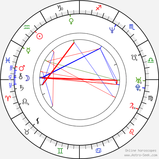 Thomas Schlottmann birth chart, Thomas Schlottmann astro natal horoscope, astrology