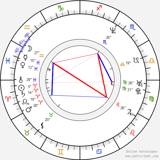 Adrián Suar birth chart, biography, wikipedia 2020, 2021