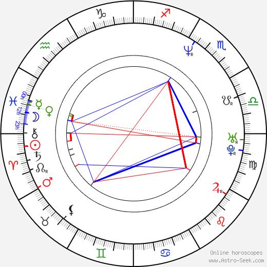 Alika Smekhova tema natale, oroscopo, Alika Smekhova oroscopi gratuiti, astrologia
