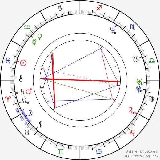 Brian Leetch birth chart, Brian Leetch astro natal horoscope, astrology