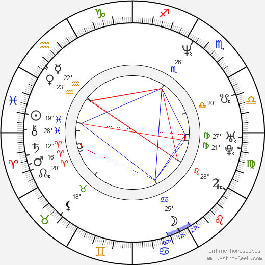 Chih-yu Hung birth chart, biography, wikipedia 2019, 2020