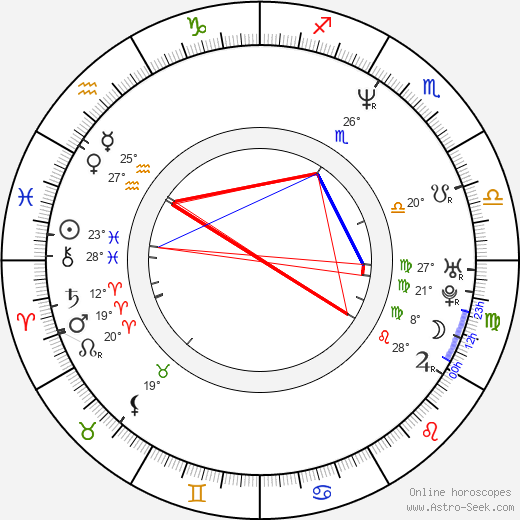 Christopher Collet birth chart, biography, wikipedia 2020, 2021