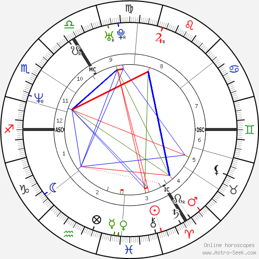 Damon Albarn astro natal birth chart, Damon Albarn horoscope, astrology