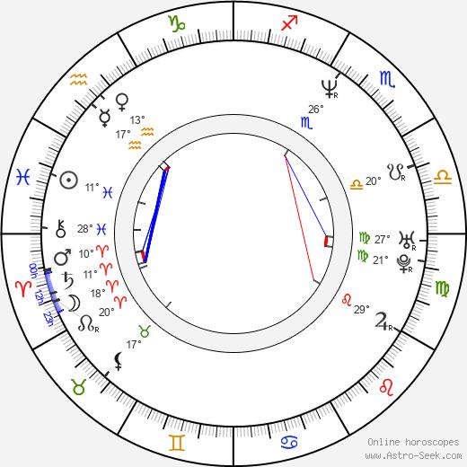 Daniel Craig birth chart, biography, wikipedia 2018, 2019