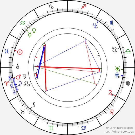Daniel Craig astro natal birth chart, Daniel Craig horoscope, astrology