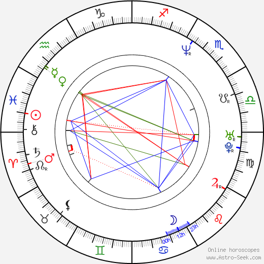 Daniel Travis astro natal birth chart, Daniel Travis horoscope, astrology