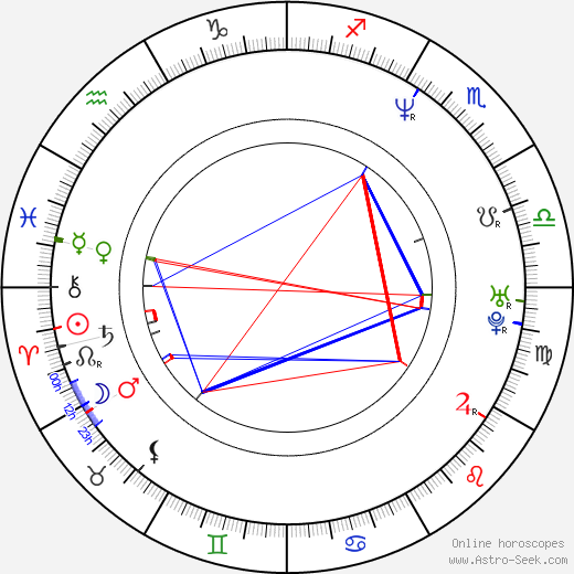 Donna D'Errico astro natal birth chart, Donna D'Errico horoscope, astrology