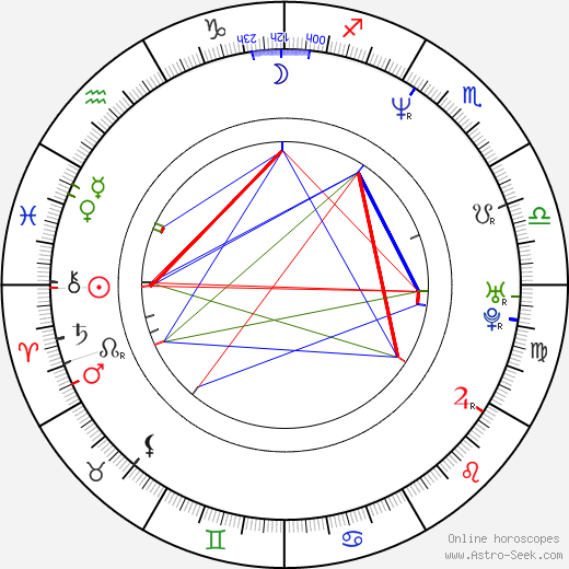 Greg Ellis astro natal birth chart, Greg Ellis horoscope, astrology