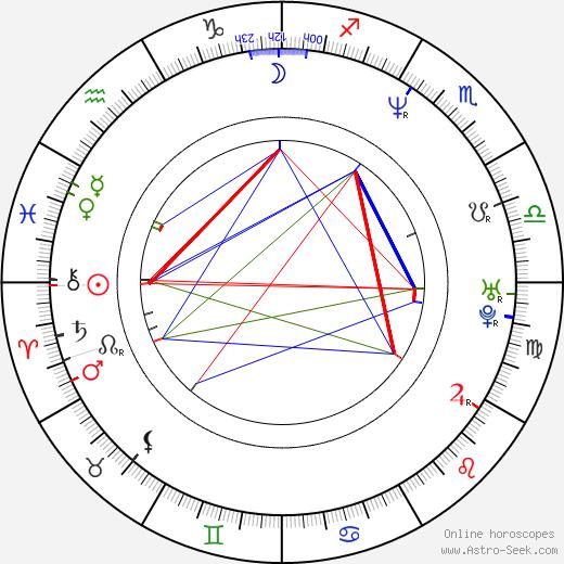 Greg Ellis tema natale, oroscopo, Greg Ellis oroscopi gratuiti, astrologia