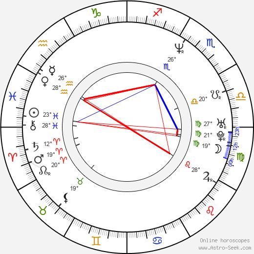 James Frain birth chart, biography, wikipedia 2019, 2020