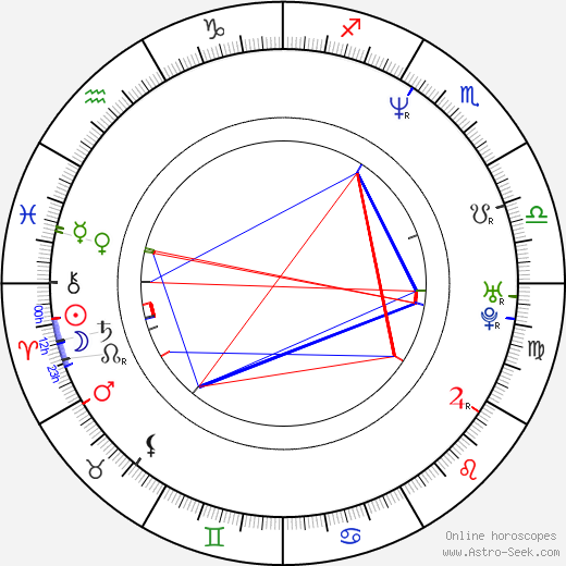 Jeff Campbell birth chart, Jeff Campbell astro natal horoscope, astrology