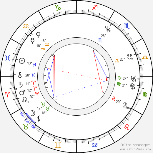 Johan Nijenhuis birth chart, biography, wikipedia 2017, 2018