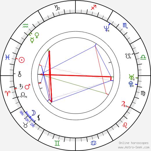 Johan Nijenhuis astro natal birth chart, Johan Nijenhuis horoscope, astrology