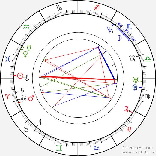 Jun Hu tema natale, oroscopo, Jun Hu oroscopi gratuiti, astrologia