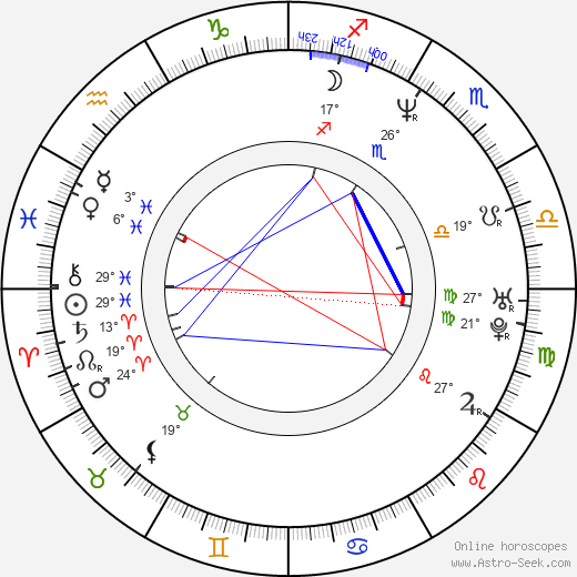 Lawrence Makoare birth chart, biography, wikipedia 2018, 2019