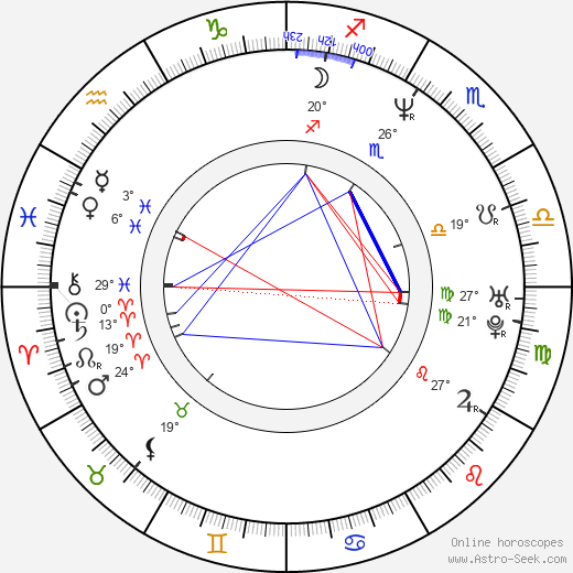 Liza Snyder birth chart, biography, wikipedia 2019, 2020