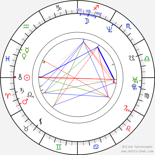 Liza Snyder astro natal birth chart, Liza Snyder horoscope, astrology