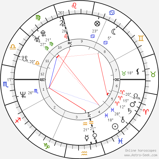 Luc Goiris tema natale, biography, Biografia da Wikipedia 2020, 2021