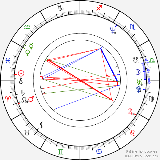 Марк Макграт Mark McGrath день рождения гороскоп, Mark McGrath Натальная карта онлайн