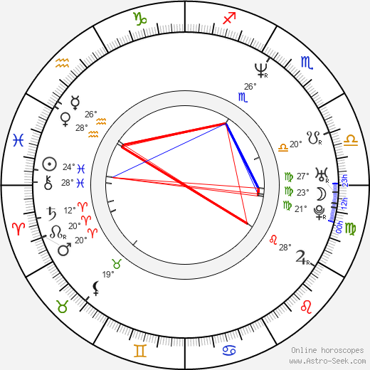 Megan Follows birth chart, biography, wikipedia 2017, 2018