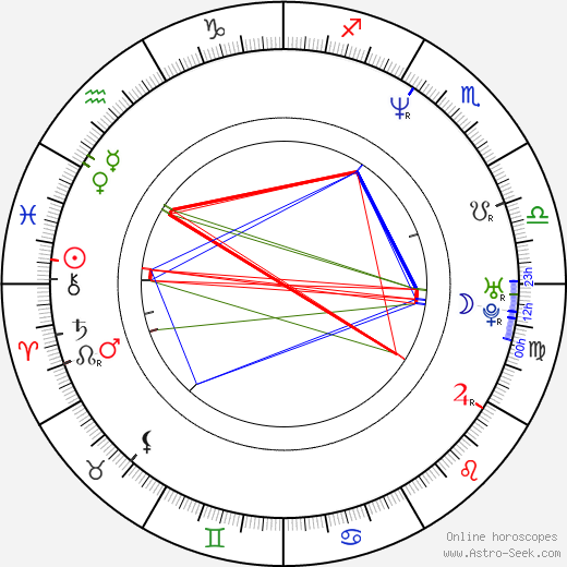 Megan Follows astro natal birth chart, Megan Follows horoscope, astrology