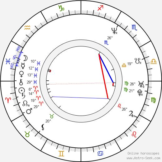 Michael A. Nickles birth chart, biography, wikipedia 2019, 2020