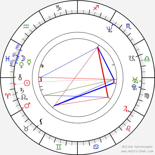 Michael A. Nickles birth chart, Michael A. Nickles astro natal horoscope, astrology