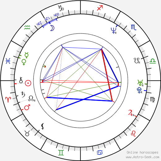 Michael Atherton astro natal birth chart, Michael Atherton horoscope, astrology