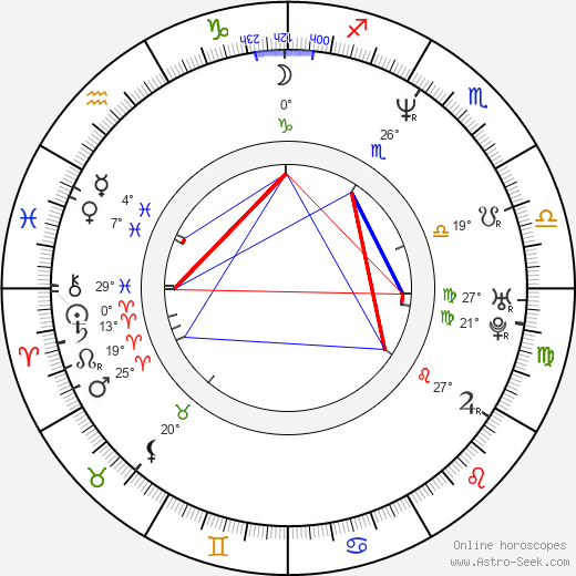 Miguel Alexandre birth chart, biography, wikipedia 2020, 2021