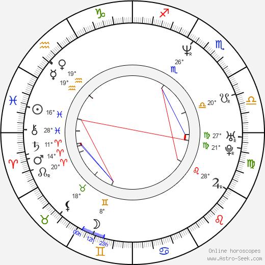 Moira Kelly birth chart, biography, wikipedia 2019, 2020