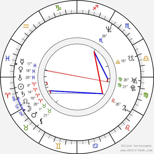 Patrick Bach birth chart, biography, wikipedia 2019, 2020