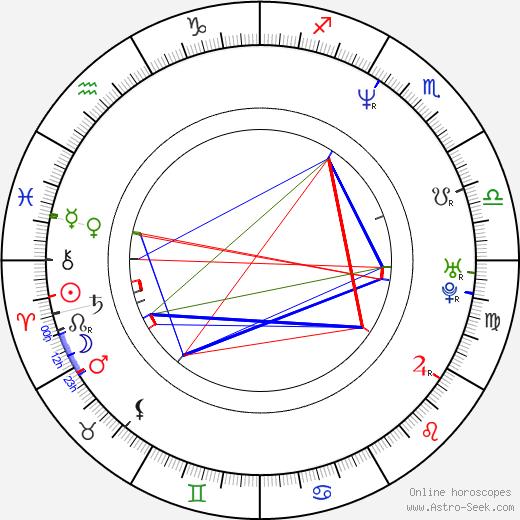 Patrick Bach birth chart, Patrick Bach astro natal horoscope, astrology