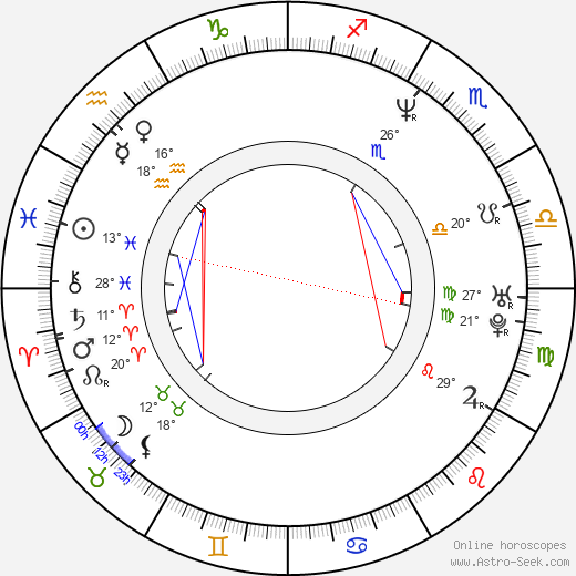 Patsy Kensit birth chart, biography, wikipedia 2019, 2020