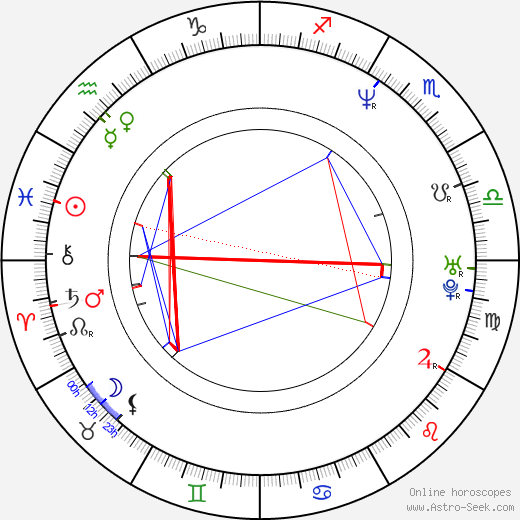 Patsy Kensit astro natal birth chart, Patsy Kensit horoscope, astrology