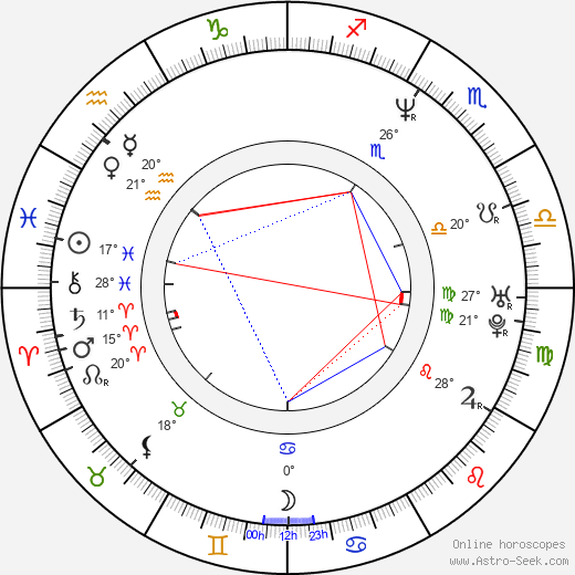 Ray Calleja birth chart, biography, wikipedia 2019, 2020