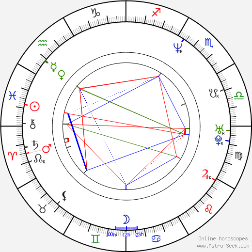 Ray Calleja astro natal birth chart, Ray Calleja horoscope, astrology