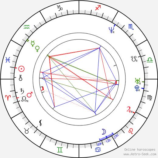 Rico E. Anderson birth chart, Rico E. Anderson astro natal horoscope, astrology