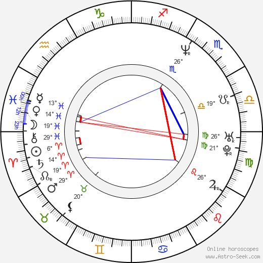 Sandra Hess birth chart, biography, wikipedia 2019, 2020