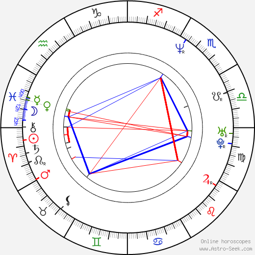 Sandra Hess astro natal birth chart, Sandra Hess horoscope, astrology