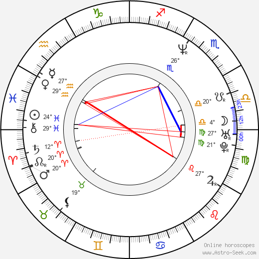 Sean Bridgers birth chart, biography, wikipedia 2020, 2021