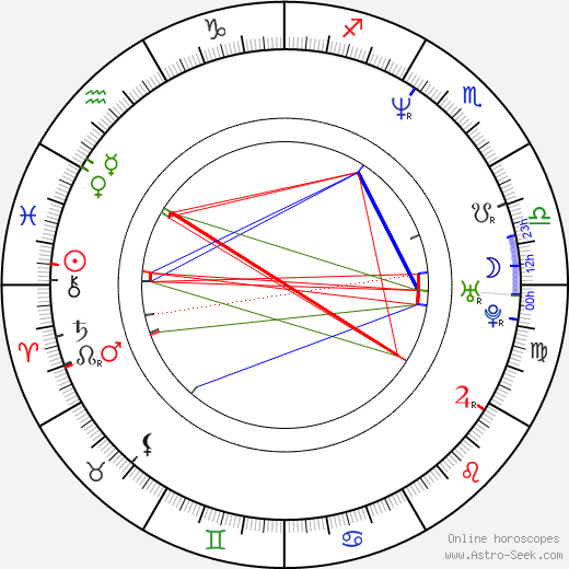 Sean Bridgers birth chart, Sean Bridgers astro natal horoscope, astrology