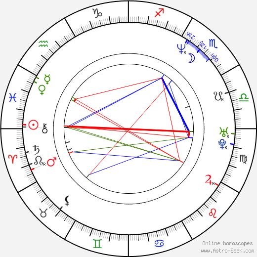 Tamer Hassan astro natal birth chart, Tamer Hassan horoscope, astrology